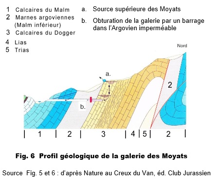 Val Travers Fig6