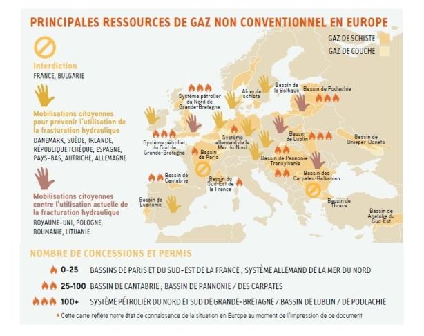 principale ressources de gaz non conventionnel en Europe gaz de schiste