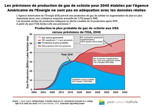 shale peack 2 FR
