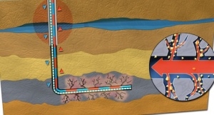 gaz de schiste fracturation hydraulique