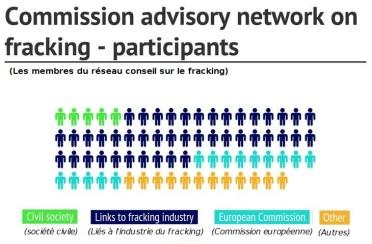 foe ceo fracking eu lobby